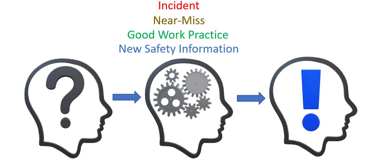 Incident Near-Miss Good Work Practice New Safetye Information